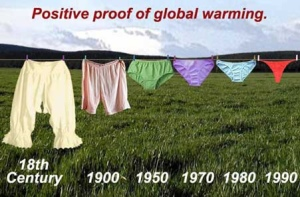 global warming - mirjoran